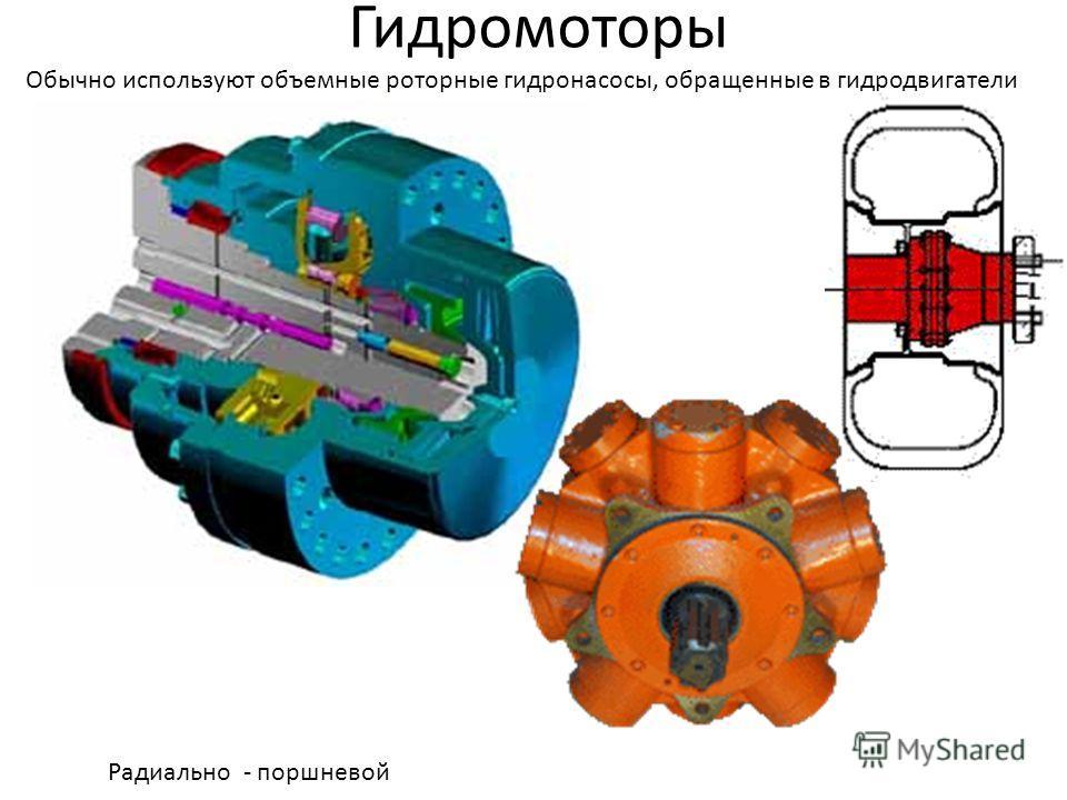Гидромоторы Обычно используют объемные роторные гидронасосы, обращенные в гидродвигатели Радиально - поршневой