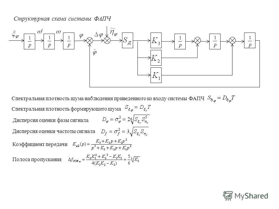 Структурная схема системы ФАПЧ Спектральная плотность шума наблюдения приведенного ко входу системы ФАПЧ Спектральная плотность формирующего шума Дисперсия оценки фазы сигнала Дисперсия оценки частоты сигнала Коэффициент передачи Полоса пропускания