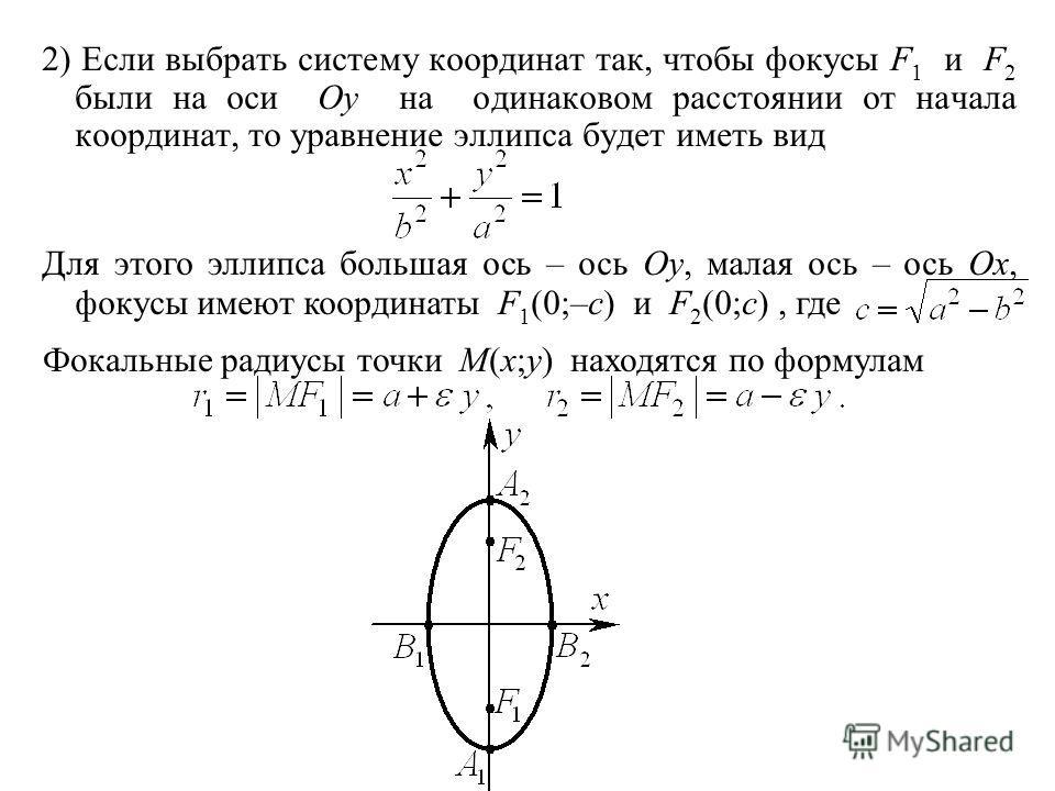 2) Если выбрать систему координат так, чтобы фокусы F 1 и F 2 были на оси Oy на одинаковом расстоянии от начала координат, то уравнение эллипса будет иметь вид Для этого эллипса большая ось – ось Oy, малая ось – ось Ox, фокусы имеют координаты F 1 (0