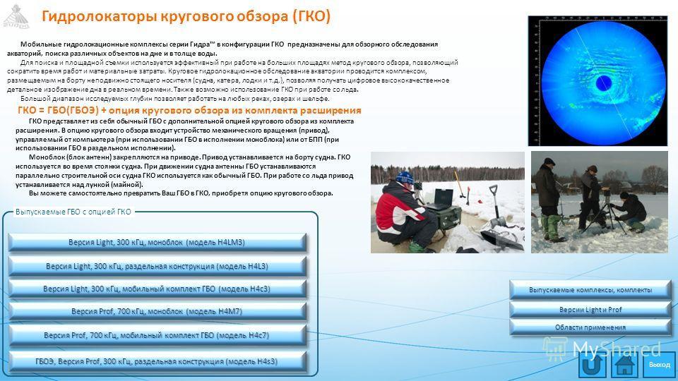Гидролокаторы кругового обзора (ГКО) Версия Light, 300 кГц, моноблок (модель H4LM3) Версия Light, 300 кГц, моноблок (модель H4LM3) Версия Light, 300 кГц, моноблок (модель H4LM3) Версия Light, 300 кГц, моноблок (модель H4LM3) Версия Prof, 700 кГц, мон