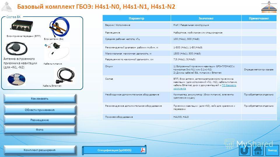 Базовый комплект ГБОЭ: H4s1-N0, H4s1-N1, H4s1-N2 Комплект расширения Комплект расширения Комплект расширения Комплект расширения Спецификация (sp00005) Области применения Области применения Области применения Области применения ПараметрЗначениеПримеч