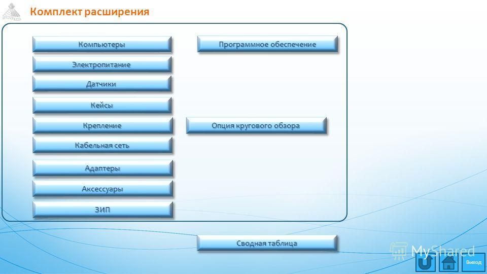 Комплект расширения Электропитание Программное обеспечение Программное обеспечение Программное обеспечение Программное обеспечение Датчики Кейсы Крепление Компьютеры Кабельная сеть Кабельная сеть Кабельная сеть Кабельная сеть ЗИП Адаптеры Аксессуары