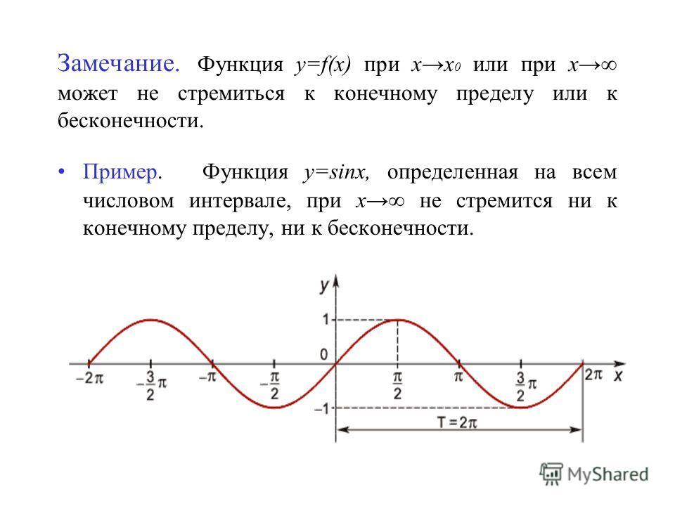 Замечание. Функция y=f(x) при хх 0 или при х может не стремиться к конечному пределу или к бесконечности. Пример. Функция y=sinx, определенная на всем числовом интервале, при х не стремится ни к конечному пределу, ни к бесконечности.