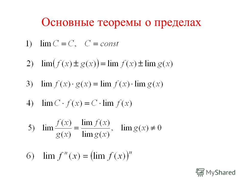 Основные теоремы о пределах