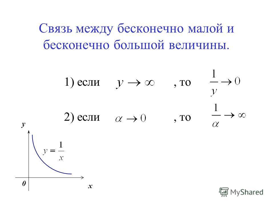 Связь между бесконечно малой и бесконечно большой величины. 1) если, то 2) если, то x y 0
