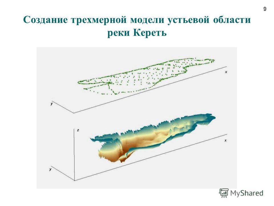 Создание трехмерной модели устьевой области реки Кереть 9