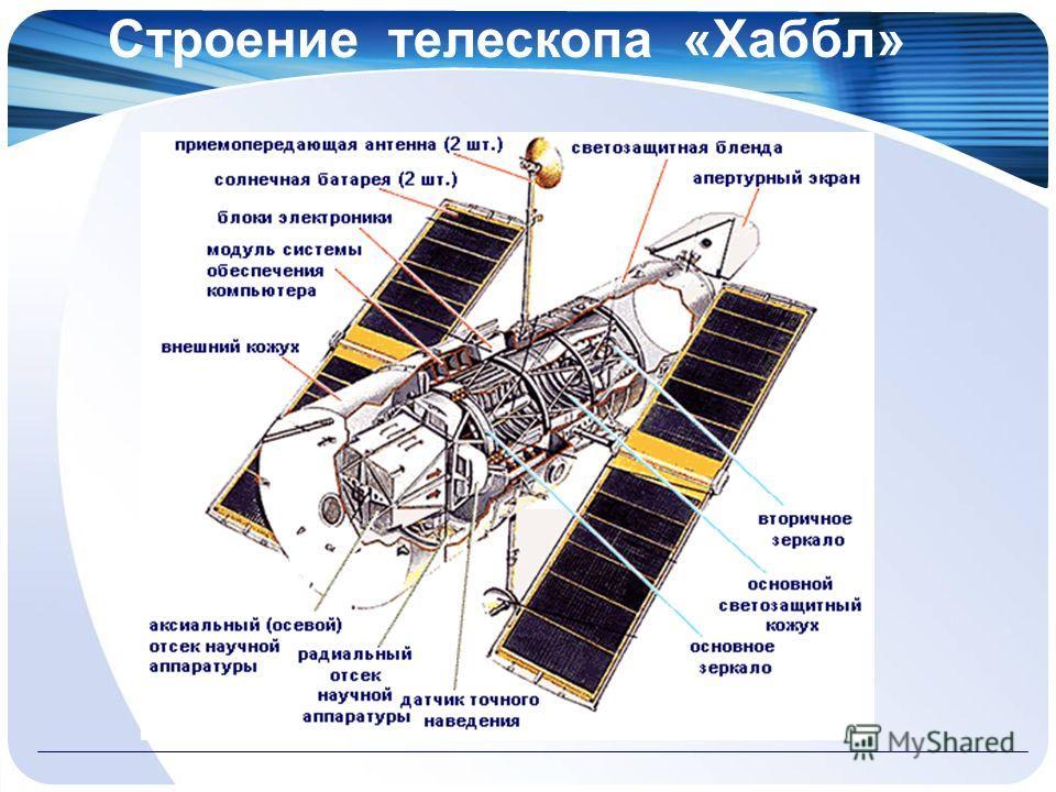 Строение телескопа «Хаббл»
