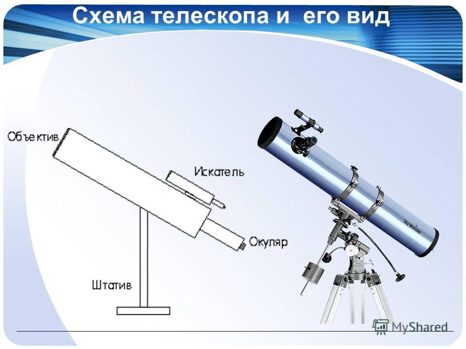 Схема телескопа и его вид
