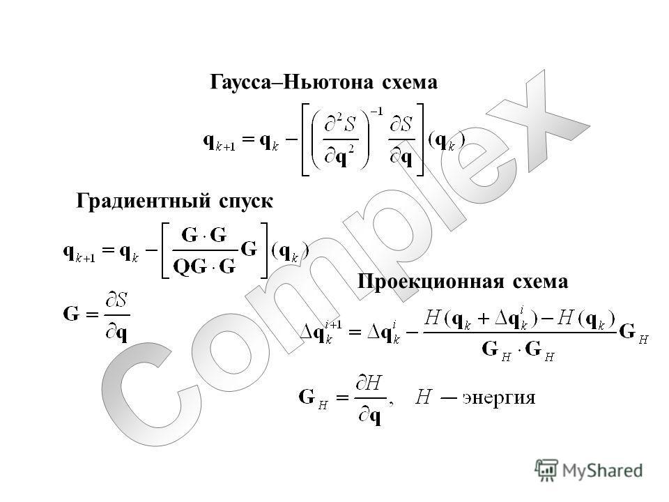 Гаусса–Ньютона схема Градиентный спуск Проекционная схема