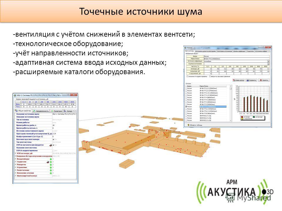Точечные источники шума -вентиляция с учётом снижений в элементах вентсети; -технологическое оборудование; -учёт направленности источников; -адаптивная система ввода исходных данных; -расширяемые каталоги оборудования.