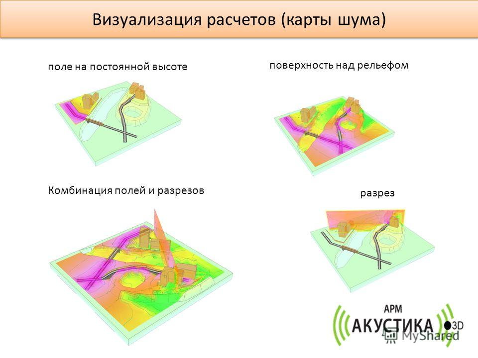 Визуализация расчетов (карты шума) разрез поле на постоянной высоте поверхность над рельефом Комбинация полей и разрезов