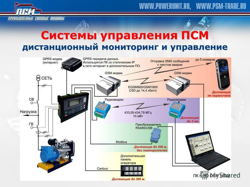 Cистемы управления ПСМ дистанционный мониторинг и управление