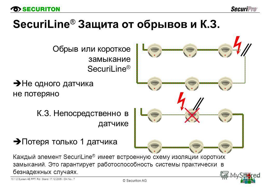 10 1 2 System 4E.PPT/ Rd / Stand: 17.12.2005 / OH No.: 7 © Securiton AG SecuriLine ® Защита от обрывов и К.З. Каждый элемент SecuriLine ® имеет встроенную схему изоляции коротких замыканий. Это гарантирует работоспособность системы практически в безн