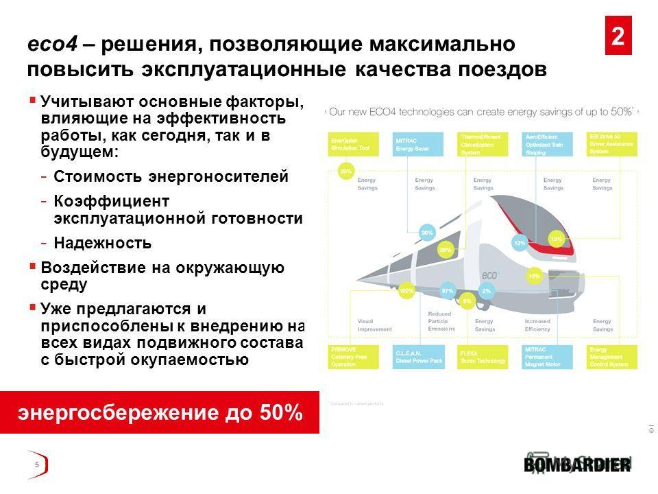 © Bombardier Inc. or its subsidiaries. All rights reserved. 5 eco4 – решения, позволяющие максимально повысить эксплуатационные качества поездов Учитывают основные факторы, влияющие на эффективность работы, как сегодня, так и в будущем: - Стоимость э