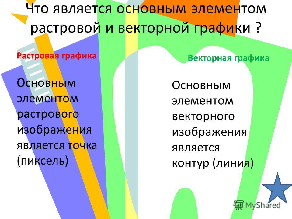 Что является основным элементом растровой и векторной графики ? Растровая графика Векторная графика Основным элементом растрового изображения является точка (пиксель) Основным элементом векторного изображения является контур (линия)