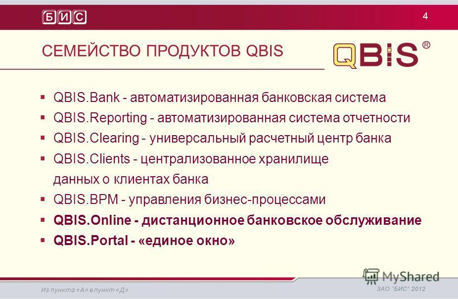 QBIS.Bank - автоматизированная банковская система QBIS.Reporting - автоматизированная система отчетности QBIS.Clearing - универсальный расчетный центр банка QBIS.Clients - централизованное хранилище данных о клиентах банка QBIS.BPM - управления бизне