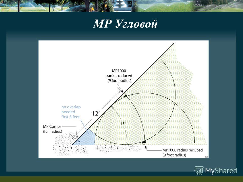 MP Угловой