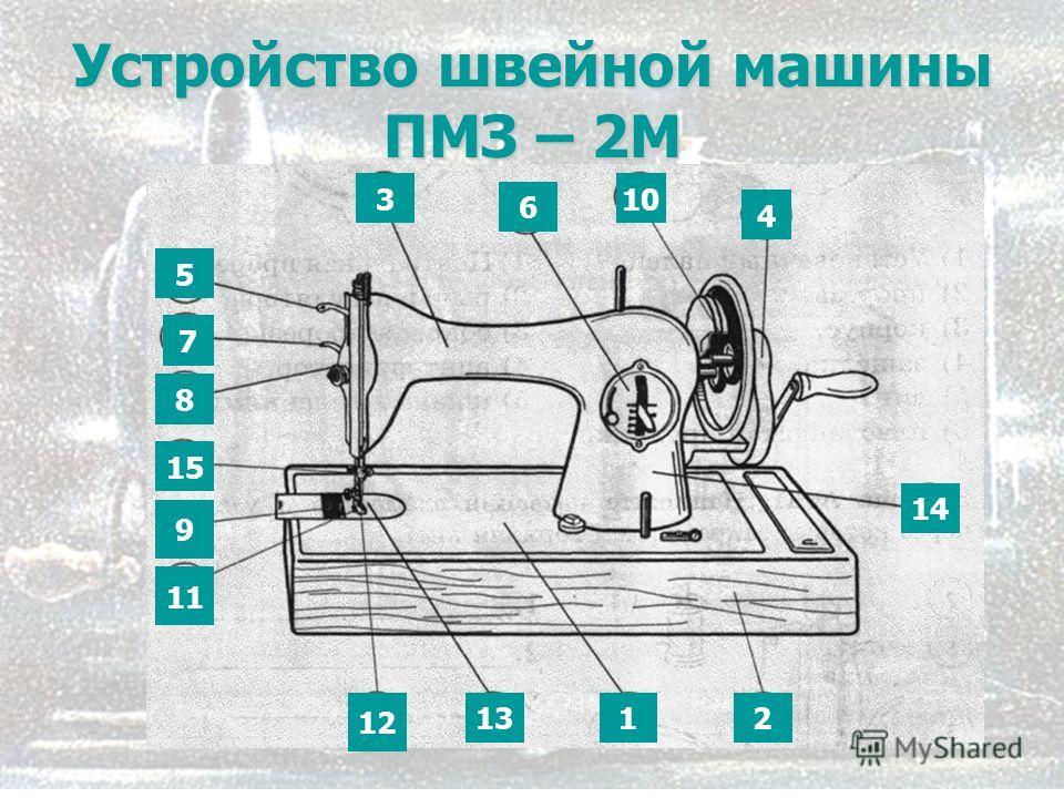 16 Устройство швейной машины ПМЗ – 2М 1 5 2 3 4 6 7 8 9 15 11 12 13 10 14
