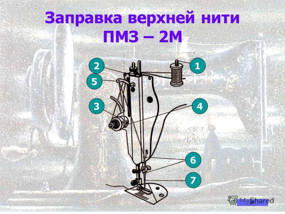 23 Заправка верхней нити ПМЗ – 2М 12 5 34 6 7