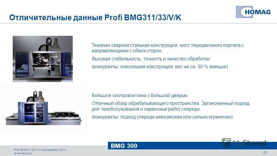 © HOMAG Group BMG 300 Profi BMG311/33/V/K marktspezifisch 2013 13 Тяжелая сварная стальная конструкция, мост передвижного портала с направляющими с обеих сторон, Высокая стабильность, точность и качество обработки (конкуренты: консольная конструкция,