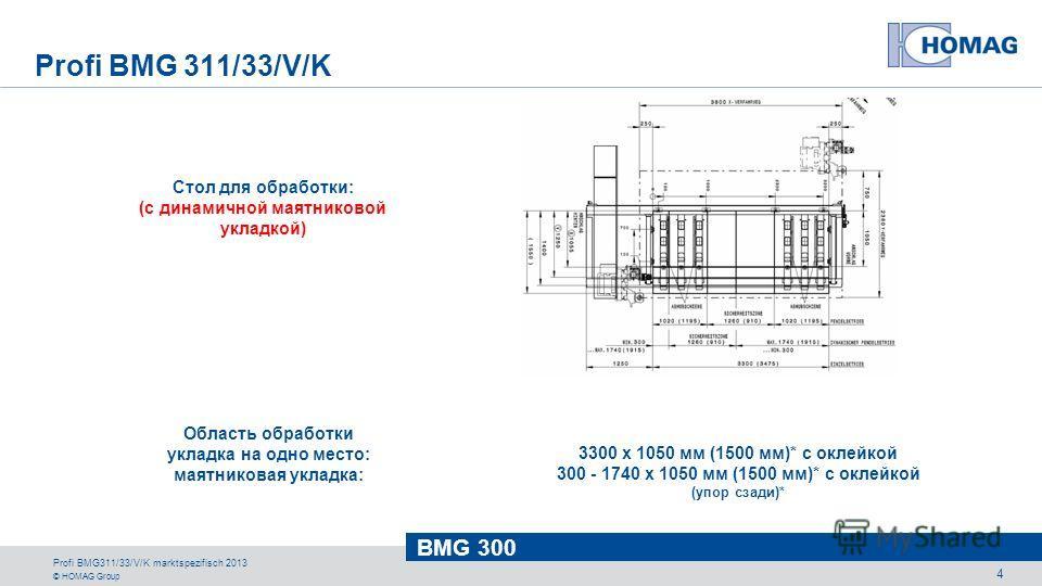 © HOMAG Group BMG 300 Profi BMG311/33/V/K marktspezifisch 2013 4 Область обработки укладка на одно место: маятниковая укладка: 3300 x 1050 мм (1500 мм)* с оклейкой 300 - 1740 x 1050 мм (1500 мм)* с оклейкой (упор сзади)* Стол для обработки: (с динами