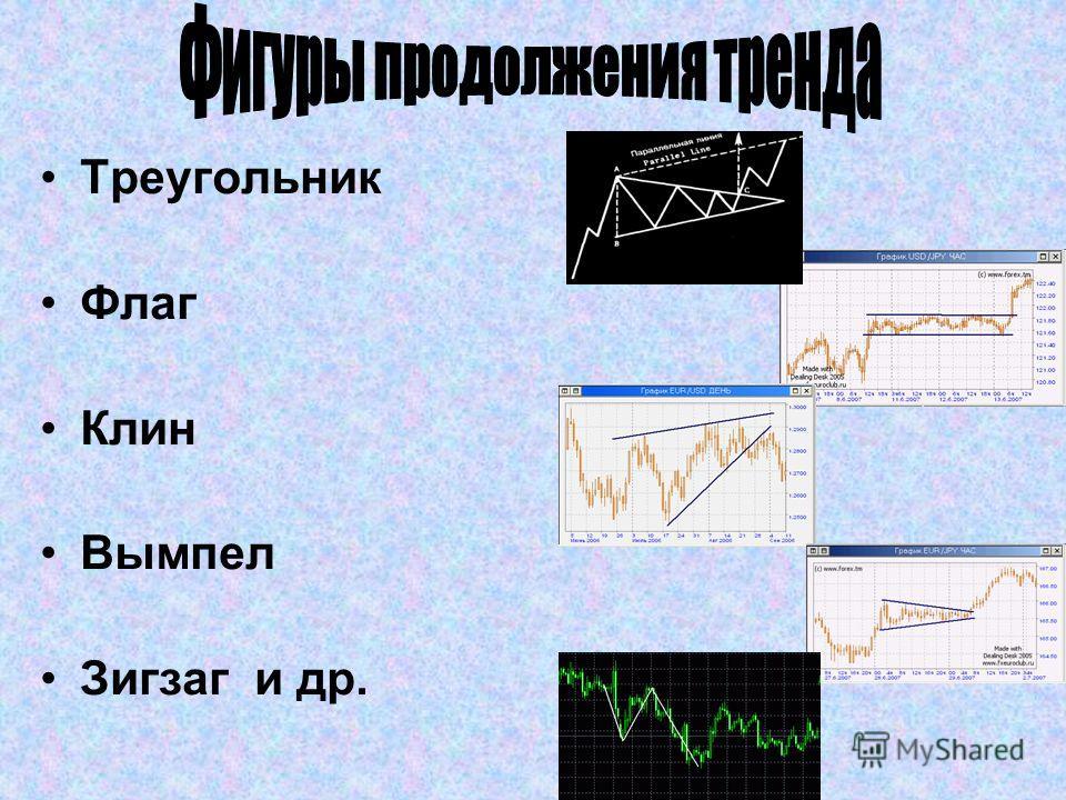 Треугольник Флаг Клин Вымпел Зигзаг и др.