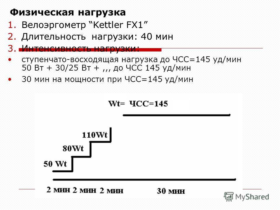 Физическая нагрузка 1.Велоэргометр Kettler FX1 2.Длительность нагрузки: 40 мин 3.Интенсивность нагрузки: ступенчато-восходящая нагрузка до ЧСС=145 уд/мин 50 Вт + 30/25 Вт +,,, до ЧСС 145 уд/мин 30 мин на мощности при ЧСС=145 уд/мин