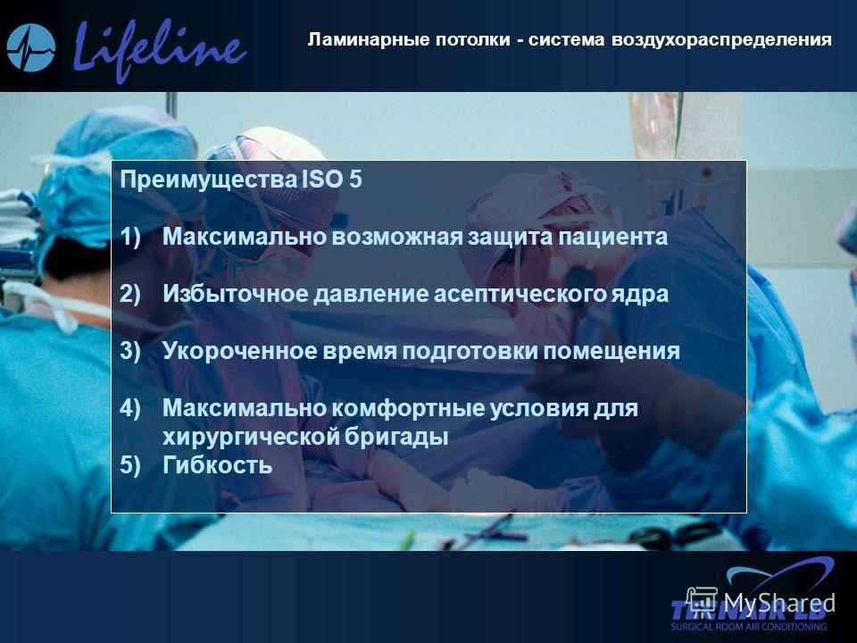 Преимущества ISO 5 1)Максимально возможная защита пациента 2)Избыточное давление асептического ядра 3)Укороченное время подготовки помещения 4)Максимально комфортные условия для хирургической бригады 5)Гибкость Ламинарные потолки - система воздухорас