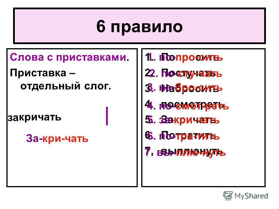 6 правило Слова с приставками. Приставка – отдельный слог. кричать 1.Попросить 2.Постучать 3.Набросить 4.посмотреть 5.Закричать 6.Потратить 7.выплюнуть За-кри-чать 1. по-про-сить 2. по-сту-чать 3. на-бро-сить 7. вы-плю-нуть 5. за-кри-чать 6. по-тра-т