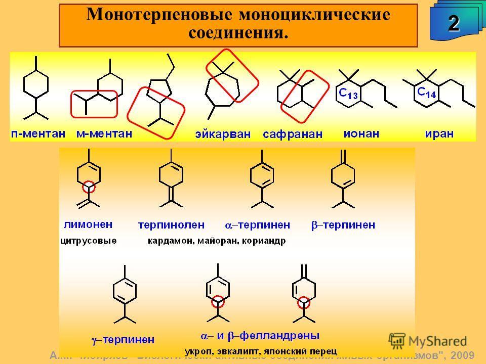 А.М. Чибиряев Биологически активные соединения живых организмов, 2009 Монотерпеновые моноциклические соединения. 2