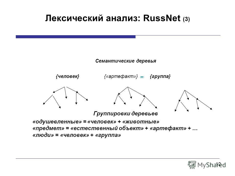 12 Лексический анализ: RussNet (3) Семантические деревья {человек} {«артефакт»} {группа} Группировки деревьев «одушевленные» = «человек» + «животные» «предмет» = «естественный объект» + «артефакт» + … «люди» = «человек» + «группа»