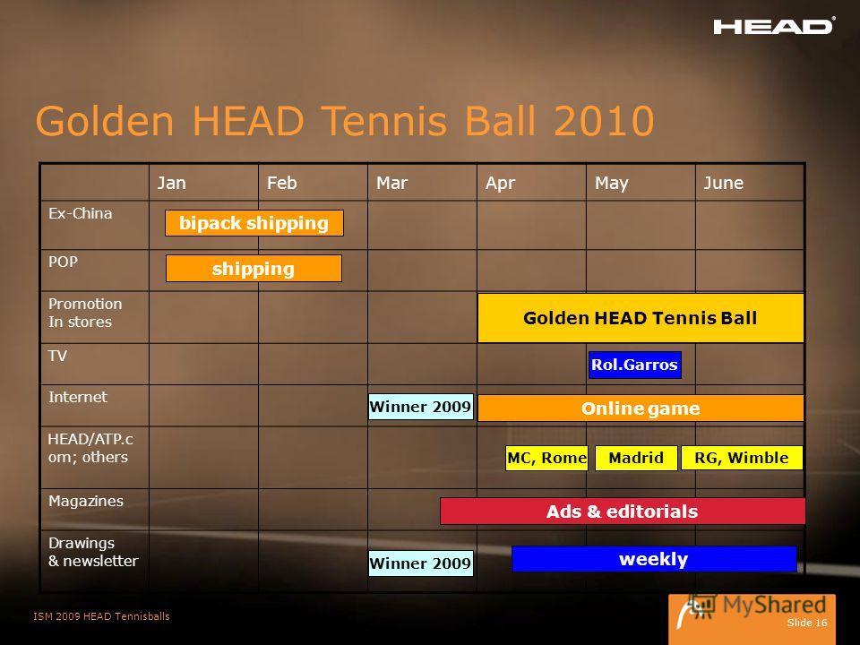ISM 2009 HEAD Tennisballs Slide 16 Golden HEAD Tennis Ball 2010 JanFebMarAprMayJune Ex-China POP Promotion In stores TV Internet HEAD/ATP.c om; others Magazines Drawings & newsletter Ads & editorials Rol.Garros weekly Golden HEAD Tennis Ball bipack s