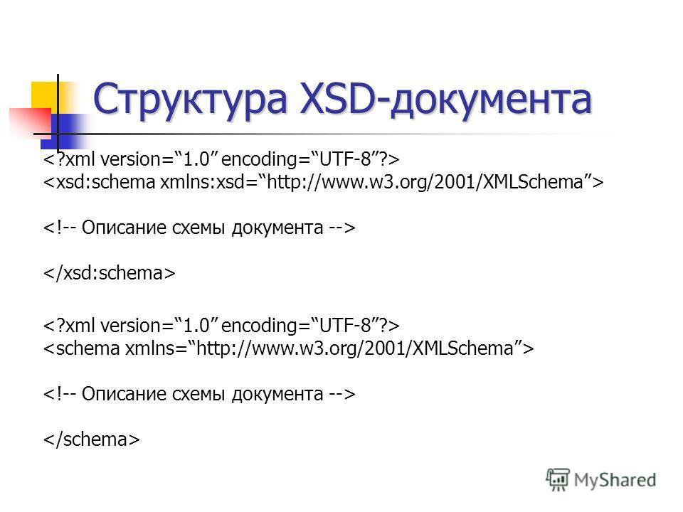 Структура XSD-документа