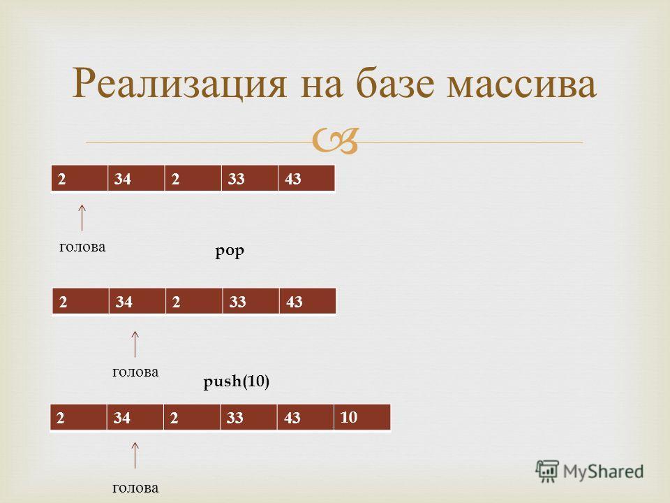 23423343 Реализация на базе массива голова 23423343 голова pop push(10) 2342334310 голова