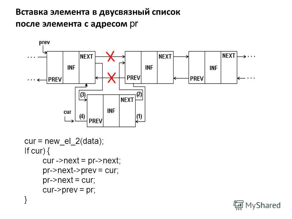 Вставка элемента в двусвязный список после элемента с адресом pr cur = new_el_2(data); If cur) { cur ->next = pr->next; pr->next->prev = cur; pr->next = cur; cur->prev = pr; }