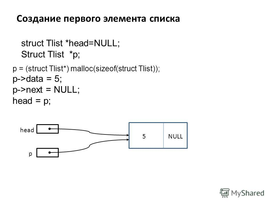 Создание первого элемента списка p = (struct Tlist*) malloc(sizeof(struct Tlist)); p->data = 5; p->next = NULL; head = p; head p 5NULL struct Tlist *head=NULL; Struct Tlist *p;