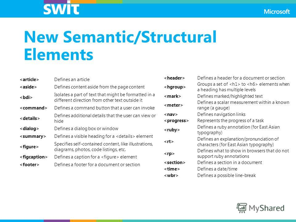 New Semantic/Structural Elements Defines an article Defines content aside from the page content Isolates a part of text that might be formatted in a different direction from other text outside it Defines a command button that a user can invoke Define