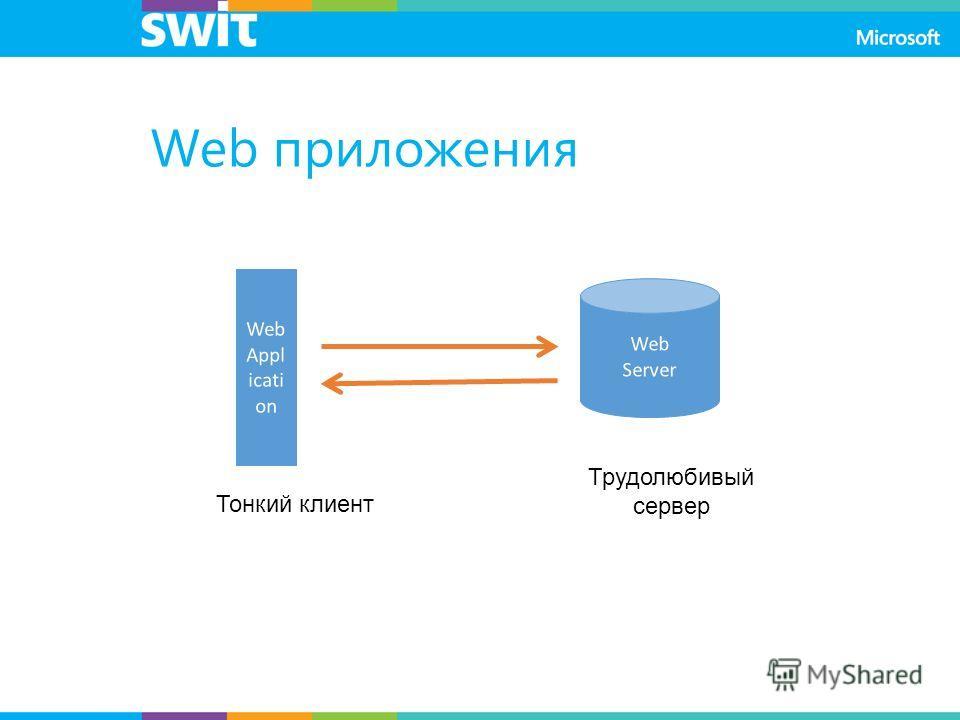 Web приложения Тонкий клиент Трудолюбивый сервер