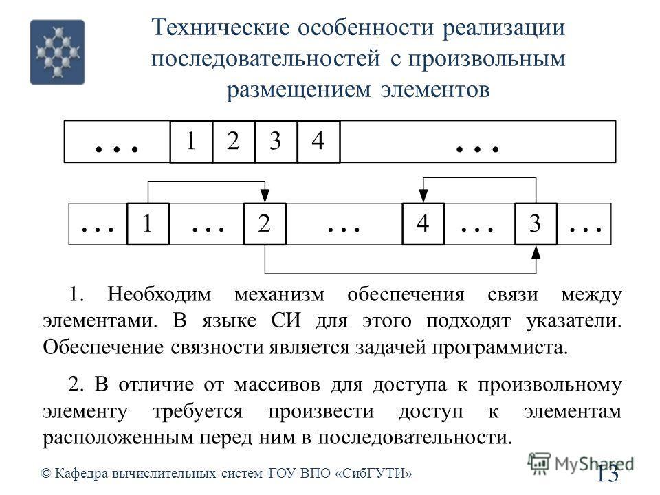Технические особенности реализации последовательностей с произвольным размещением элементов 13 © Кафедра вычислительных систем ГОУ ВПО «СибГУТИ» 1. Необходим механизм обеспечения связи между элементами. В языке СИ для этого подходят указатели. Обеспе