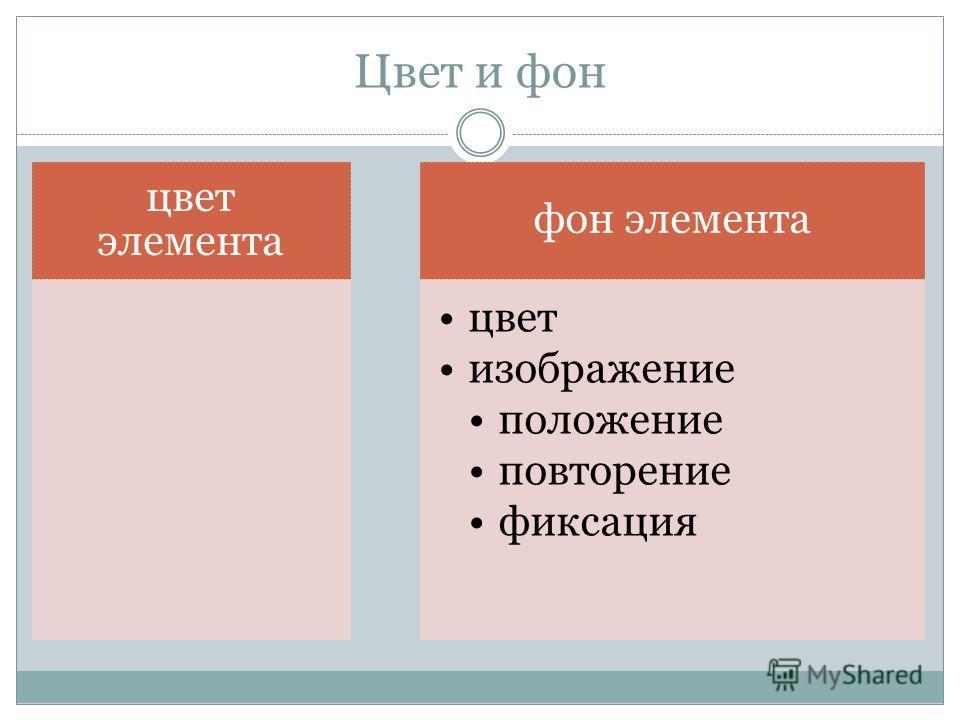 Цвет и фон цвет элемента фон элемента цвет изображение положение повторение фиксация