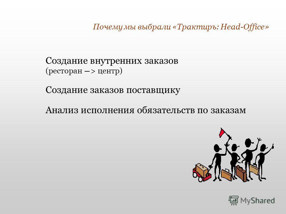 Почему мы выбрали «Трактиръ: Head-Office» Создание внутренних заказов (ресторан > центр) Создание заказов поставщику Анализ исполнения обязательств по заказам