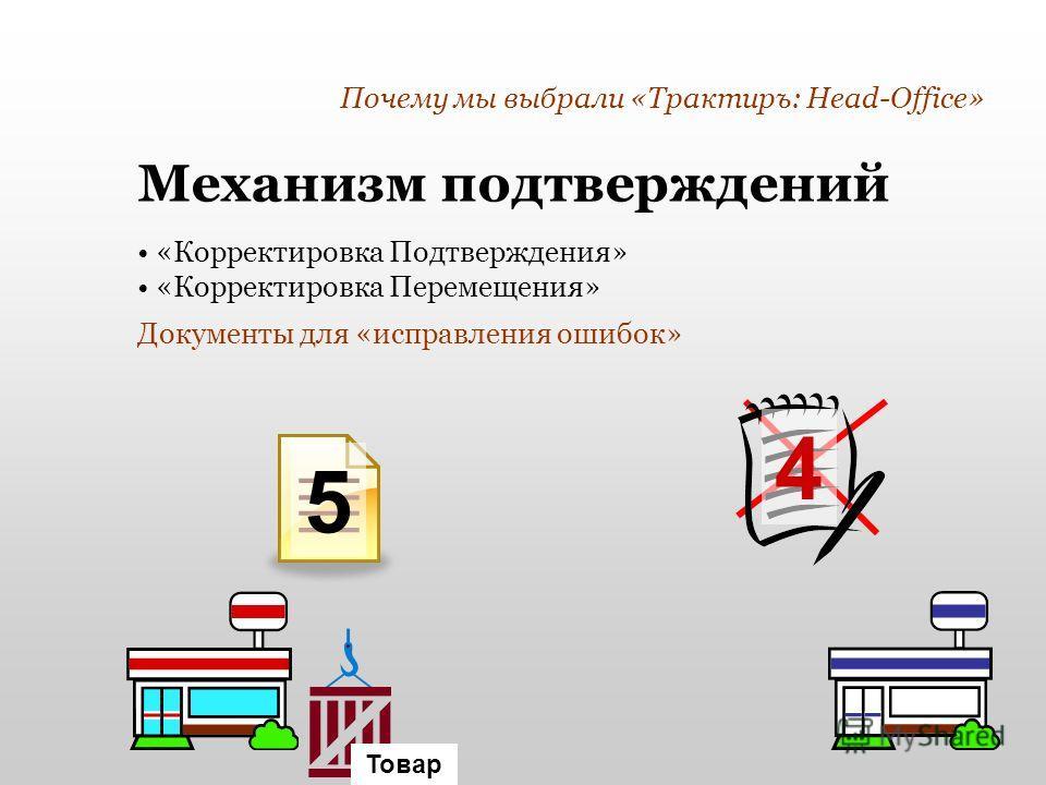 Почему мы выбрали «Трактиръ: Head-Office» Механизм подтверждений Товар «Корректировка Подтверждения» «Корректировка Перемещения» Документы для «исправления ошибок» 5 4