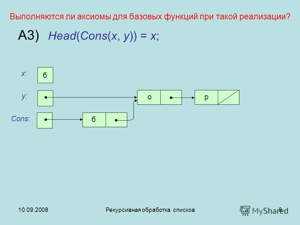 10.09.2008Рекурсивная обработка списков8 Выполняются ли аксиомы для базовых функций при такой реализации? A3) Head(Cons(x, y)) = x; x:x: б Cons: б y:y: ро