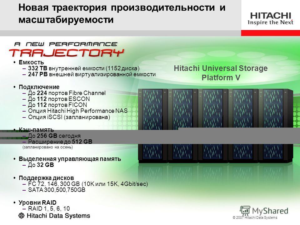 © 2007 Hitachi Data Systems Новая траектория производительности и масштабируемости Hitachi USP-V Hitachi Universal Storage Platform V Емкость –332 TB внутренней емкости (1152 диска) –247 PB внешней виртуализированной емкости Подключение –До 224 порто