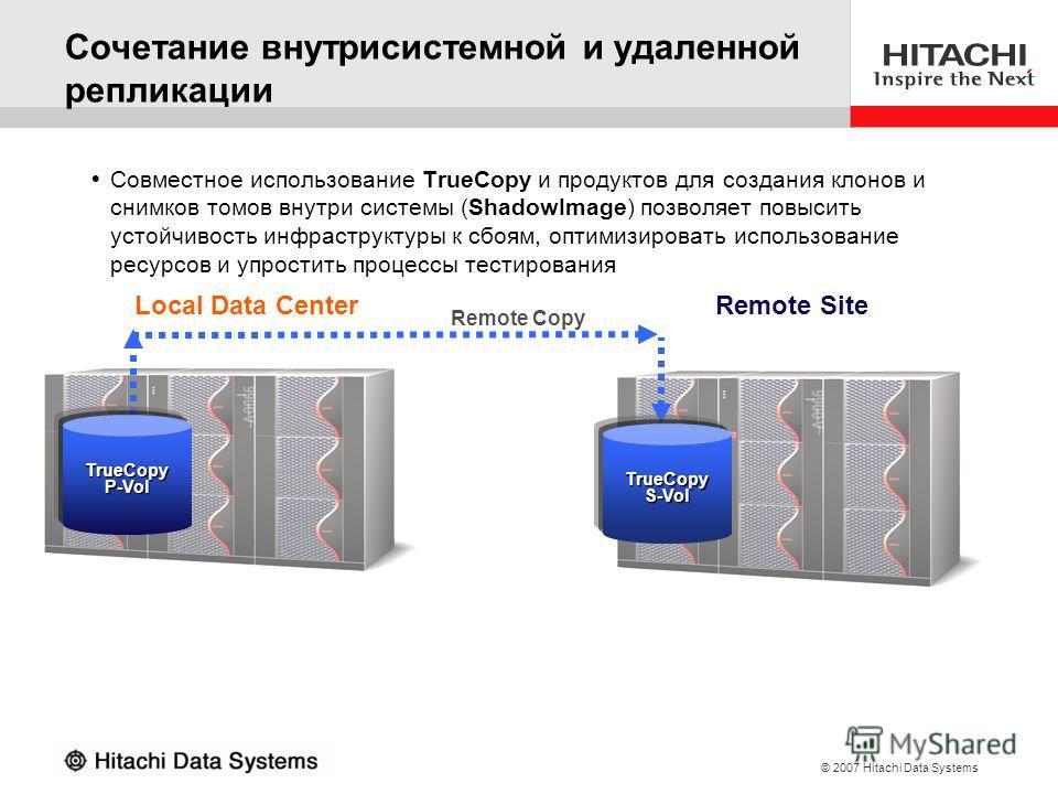 © 2007 Hitachi Data Systems Local Data CenterRemote Site Remote Copy TrueCopy P-Vol TrueCopy S-Vol Совместное использование TrueCopy и продуктов для создания клонов и снимков томов внутри системы (ShadowImage) позволяет повысить устойчивость инфрастр