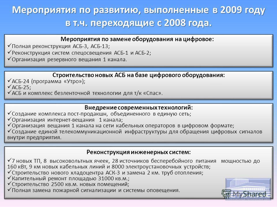 Мероприятия по развитию, выполненные в 2009 году в т.ч. переходящие с 2008 года. Мероприятия по замене оборудования на цифровое: Полная реконструкция АСБ-3, АСБ-13; Реконструкция систем спецосвещения АСБ-1 и АСБ-2; Организация резервного вещания 1 ка