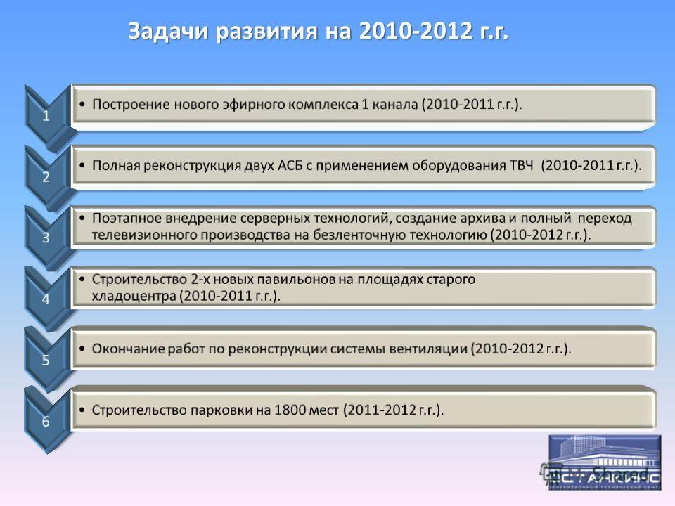 Задачи развития на 2010-2012 г.г.
