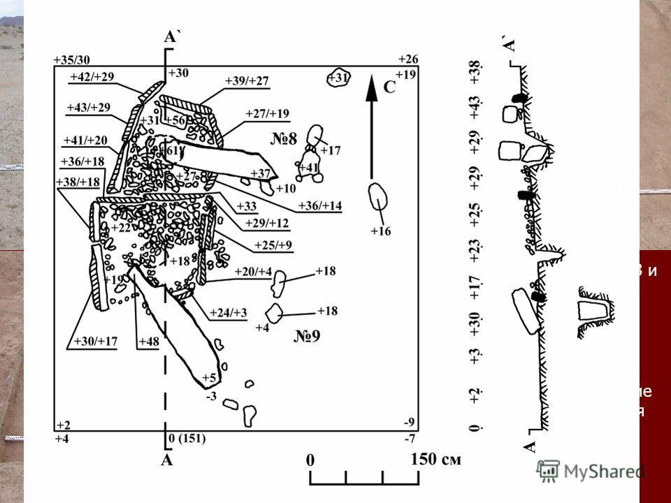 Исследованные оградки (8 и 9) обнаружены в северо- западной части памятника, который занимает площадку длиной 1000 м и шириной более 300 м. С этими объектами связаны лежавшие стелы. Их бывшие основания зафиксированы в центре смежных подквадратных вык
