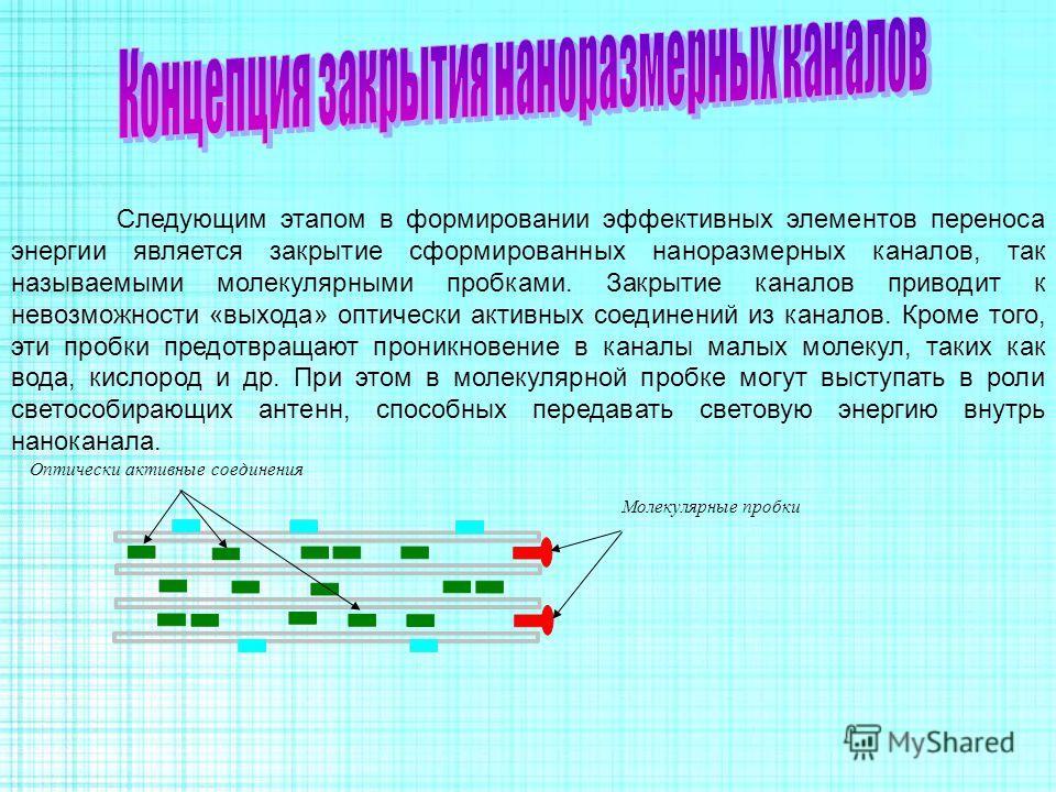 Следующим этапом в формировании эффективных элементов переноса энергии является закрытие сформированных наноразмерных каналов, так называемыми молекулярными пробками. Закрытие каналов приводит к невозможности «выхода» оптически активных соединений из