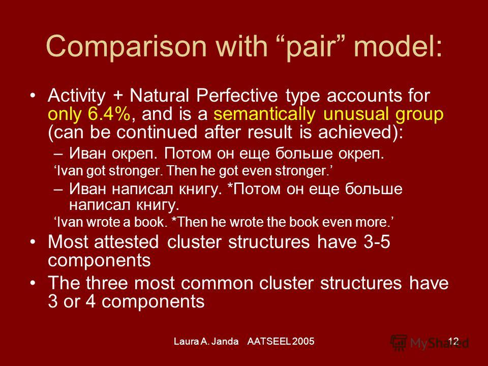 Laura A. Janda AATSEEL 200512 Comparison with pair model: Activity + Natural Perfective type accounts for only 6.4%, and is a semantically unusual group (can be continued after result is achieved): –Иван окреп. Потом он еще больше окреп. Ivan got str